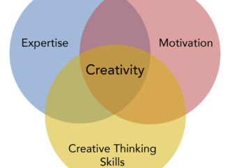 How can creative thinking be improved?