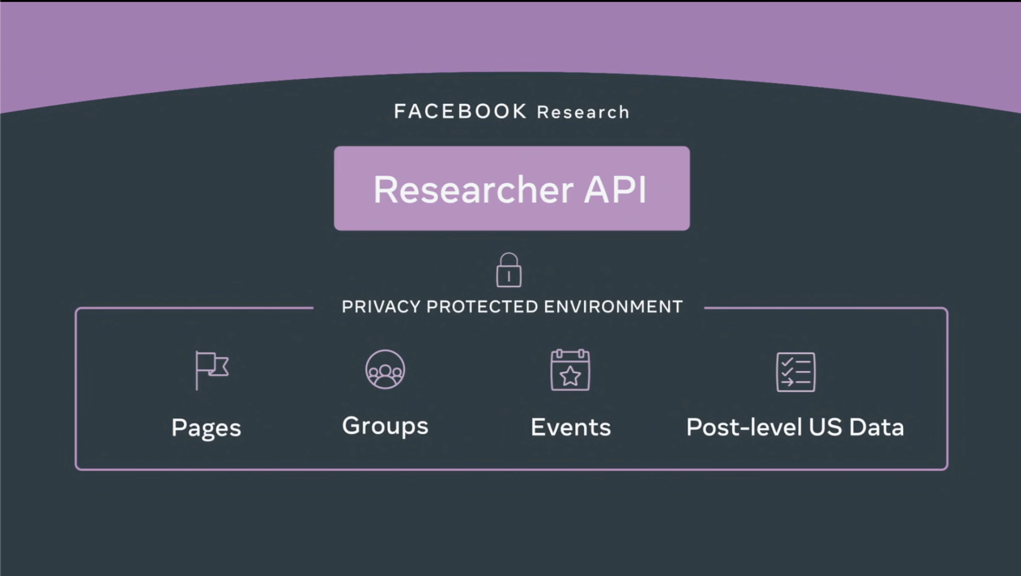 Facebook makes it easier for researchers to study fringe groups